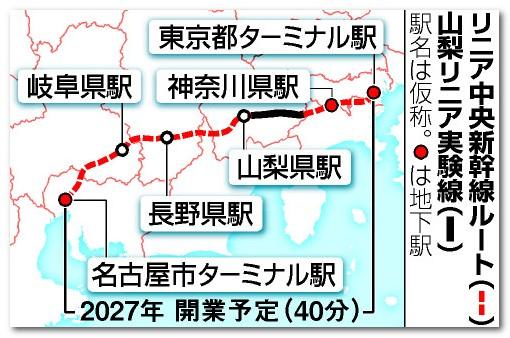 リニア新幹線 ルート
