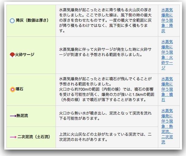 箱根町火山防災マップ
