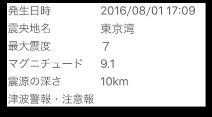 東京震度7の地震情報